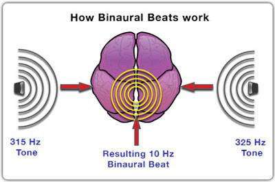 Binaural Beats - SAND