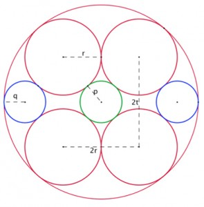 6-problem-A-circles