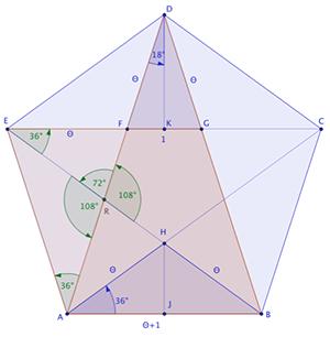11-pentagram-diagram
